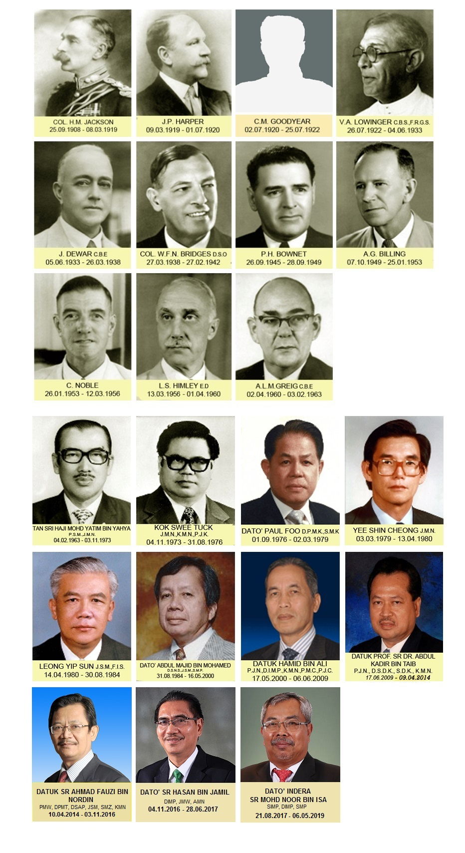 Former Surveyor Generals Director Generals Of Survey And Mapping Malaysia Jupem