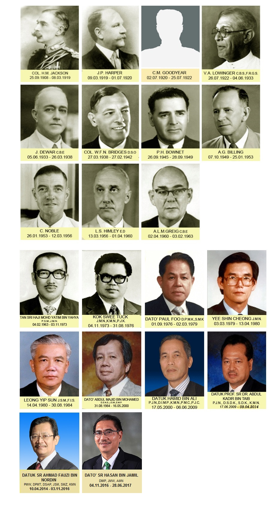 bekas-ketua-juruukur_ketua-pengarah-ukur-dan-pemetaan-malaysia